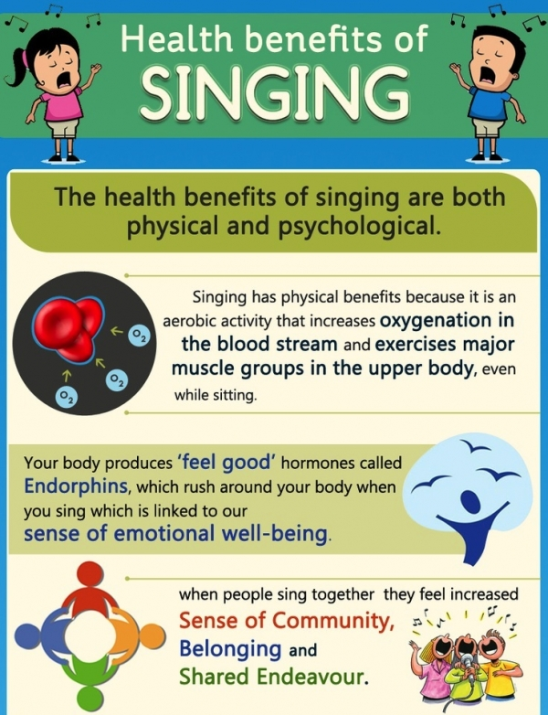 karaoke health benefits